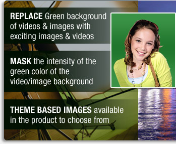 123 Video Magic Green Screen Software